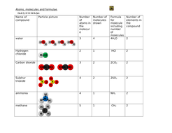 Atoms-molecules-and-formulae-answers.doc