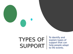 3.-LA.B-Types-of-Support.pptx