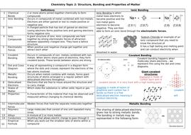 Knowledge-Organiser---Chemistry-Topic-2.docx