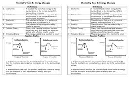 Knowledge-Organiser---Chemistry-Topic-5.docx