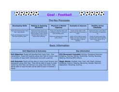 Goal---Football-Unit-Outline.docx