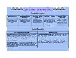 Jack-_-The-Beanstalk-Unit-Overveiw.docx