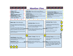 Weather-Lesson-3.docx