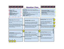Weather-Lesson-2.docx