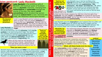 Revision-postcard-Macbeth-Lady-Macbeth.pptx