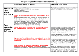 Summary grid Piaget stages of intellectual development by PsychReady ...