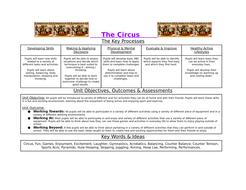 Year 1 PE - The Circus