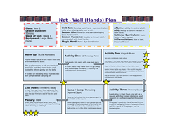 NetWall-Hands-Lesson-1.docx