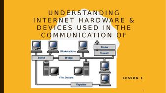 Internet-Hardware-devices.pptx