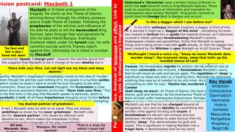Revision-postcard-Macbeth-Macbeth.pptx