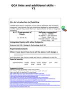 QCA Links and Additional Skills