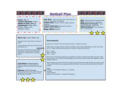 Netball-Lesson-6.docx