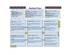 Netball-Lesson-5.docx