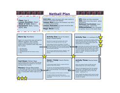 Netball-Lesson-3.docx