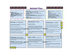 Netball-Lesson-4.docx
