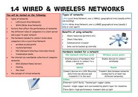 1.4-revision-sheet.pdf