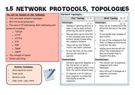 1.5-revision-sheet.pdf