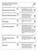 3.1.11-Electrode-potentials-and-electrochemical-cells.docx