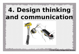 OCR AS H006/1 Principles of Product Design exam revision Sec 4: Design thinking & communication