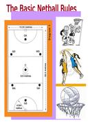 Netball Basic Rules Information Sheet