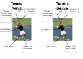 Tennis Serve Sheet