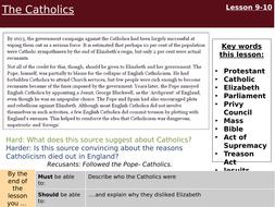 Catholic Plots Against Elizabeth I
