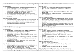 A Christmas Carol- Stave 2 Revision Notes   Teaching Resources