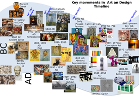 Key movements in art an design timeline art history by rvevans88 timeline pptx altavistaventures