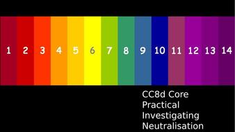 Cc8d Core Practical Neutralisation By Incense85 Teaching Resources