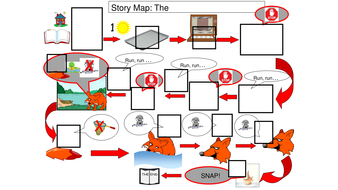 Easy story map for Gingerbread Man story for EYFS/ Yr 1 by ...