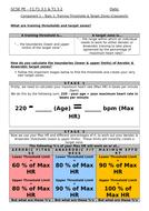 C1-T1.3.1---T1.3.2---Training-Thresholds---Target-Zones---WSheet.docx