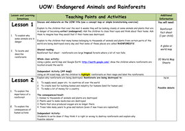 UOW: Endangered Animals and Rainforests