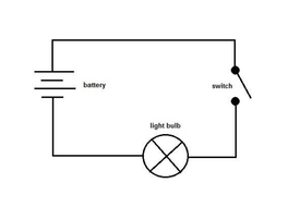 KS2 Electricity - Simple Circuit Symbols by abuzzybee0 - Teaching ...