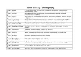 Choreography-Glossery.docx