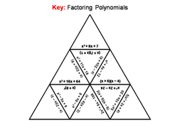 Factoring Polynomials Game: Math Tarsia Puzzle by