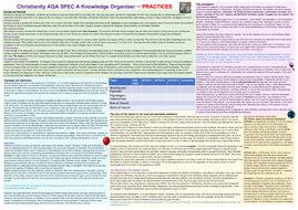 Knowledge-Organiser-Practices---PDF.pdf