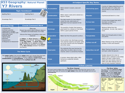 Knowledge-Organiser-TES-Y7-Rivers.pptx