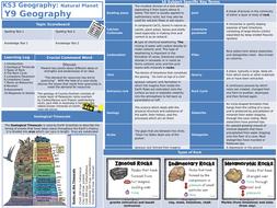 Knowledge-Organiser-TES-Y9-Geography-Rocks.pptx