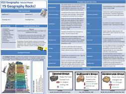 Knowledge-Organiser-TES-Y9-Geography-Rocks.pdf