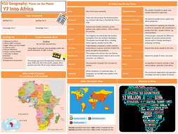 Knowledge-Organiser-TES-Y7-Into-Africa.pdf
