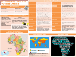 Knowledge-Organiser-TES-Y7-Into-Africa.pptx