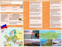 Knowledge-Organiser-TES-Y8-Russia.pptx