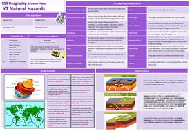 Knowledge-Organiser-TES-Y7-Natural-Hazards.pdf