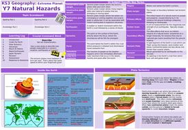 Knowledge-Organiser-TES-Y7-Natural-Hazards.pptx