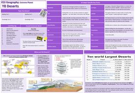Knowledge-Organiser-TES-Y8-Deserts.pdf