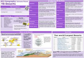 Knowledge-Organiser-TES-Y8-Deserts.pptx