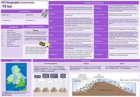 Knowledge-Organiser-TES-Y9-Ice.pdf