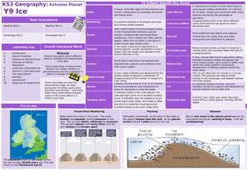 Knowledge-Organiser-TES-Y9-Ice.pptx