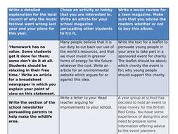 Narrative essays how to write