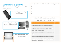 Operating-Systems.pdf